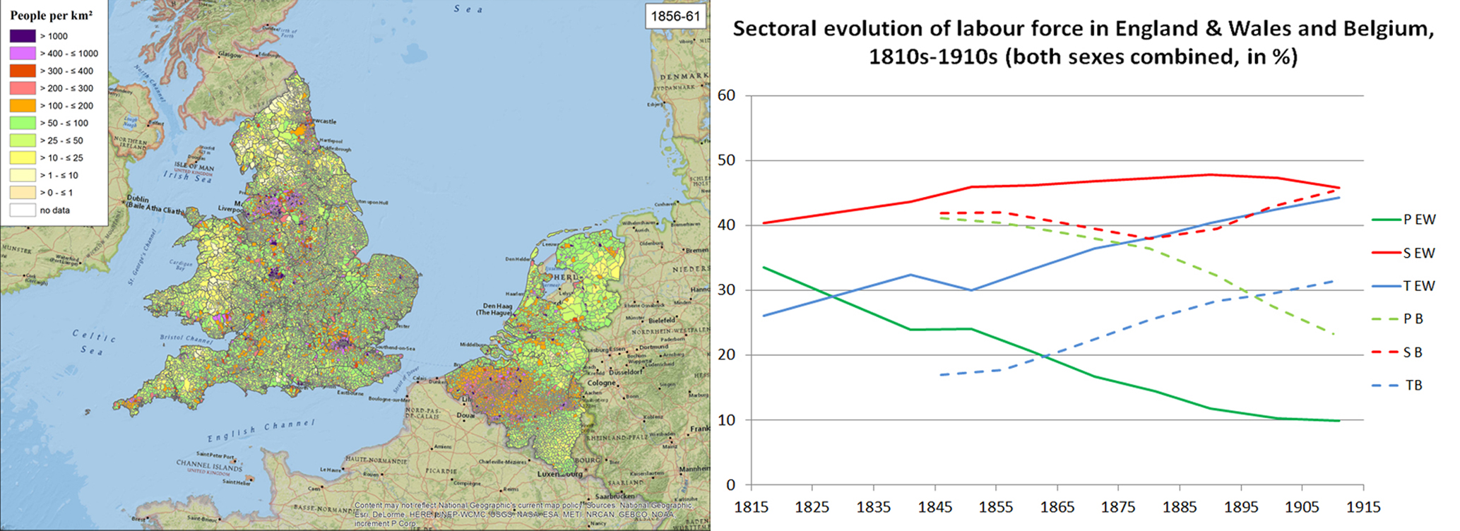 Population density and sectoral evolution of labour force in England, Wales, Belgium and the Netherlands
