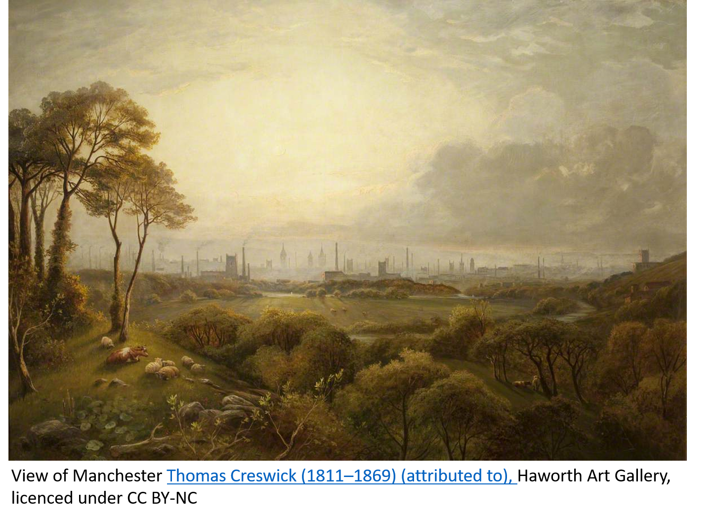 Manchester mid-19th century