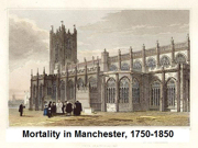 Mortality and epidemiological change in Manchester, 1750-1850